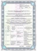 Приложение №1.4 к Лицензии (стр. 1)