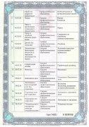 Приложение №1.4 к Лицензии (стр 2)