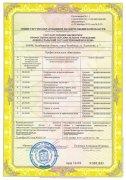 Приложение №1.1 к аккредитации