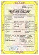 Приложение №2.1 к аккредитации
