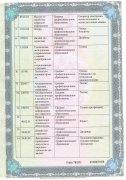 Приложение №1.3 к лицензии (страница 2)