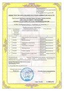 Приложение №1.1 к свидетельству о государственной аккредитации от 18.12.2019 №2991