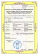 Приложение № 2.1 к свидетельству о государственной аккредитации от 18.12.2019 №2991